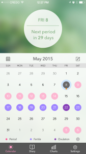 The Monthly Cycles main screen